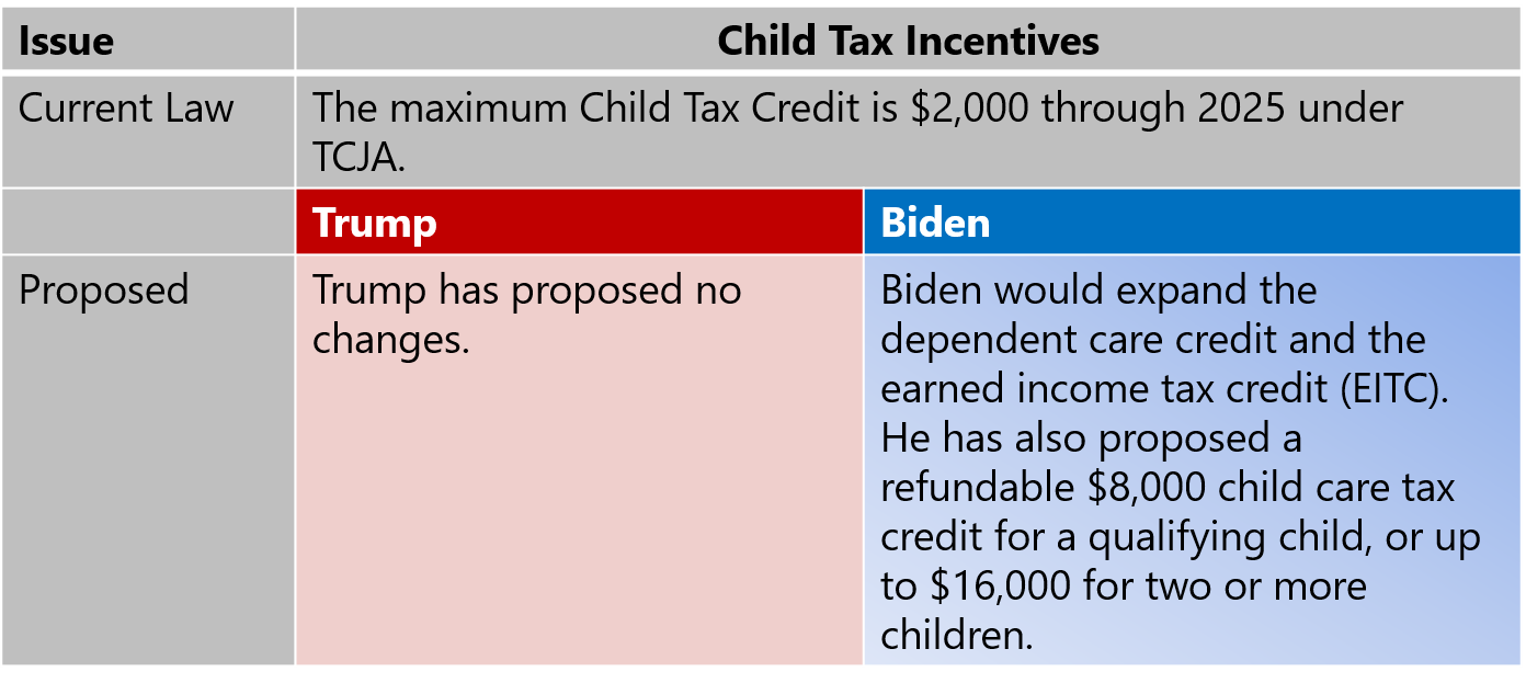 Childcare Tax